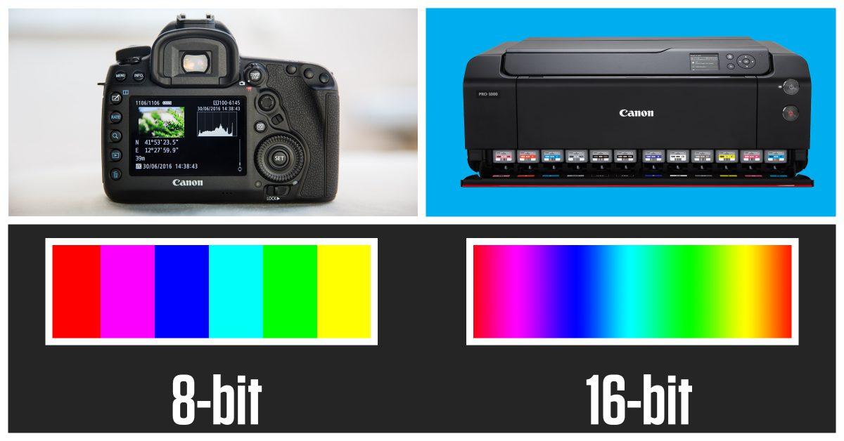 16-bit colour